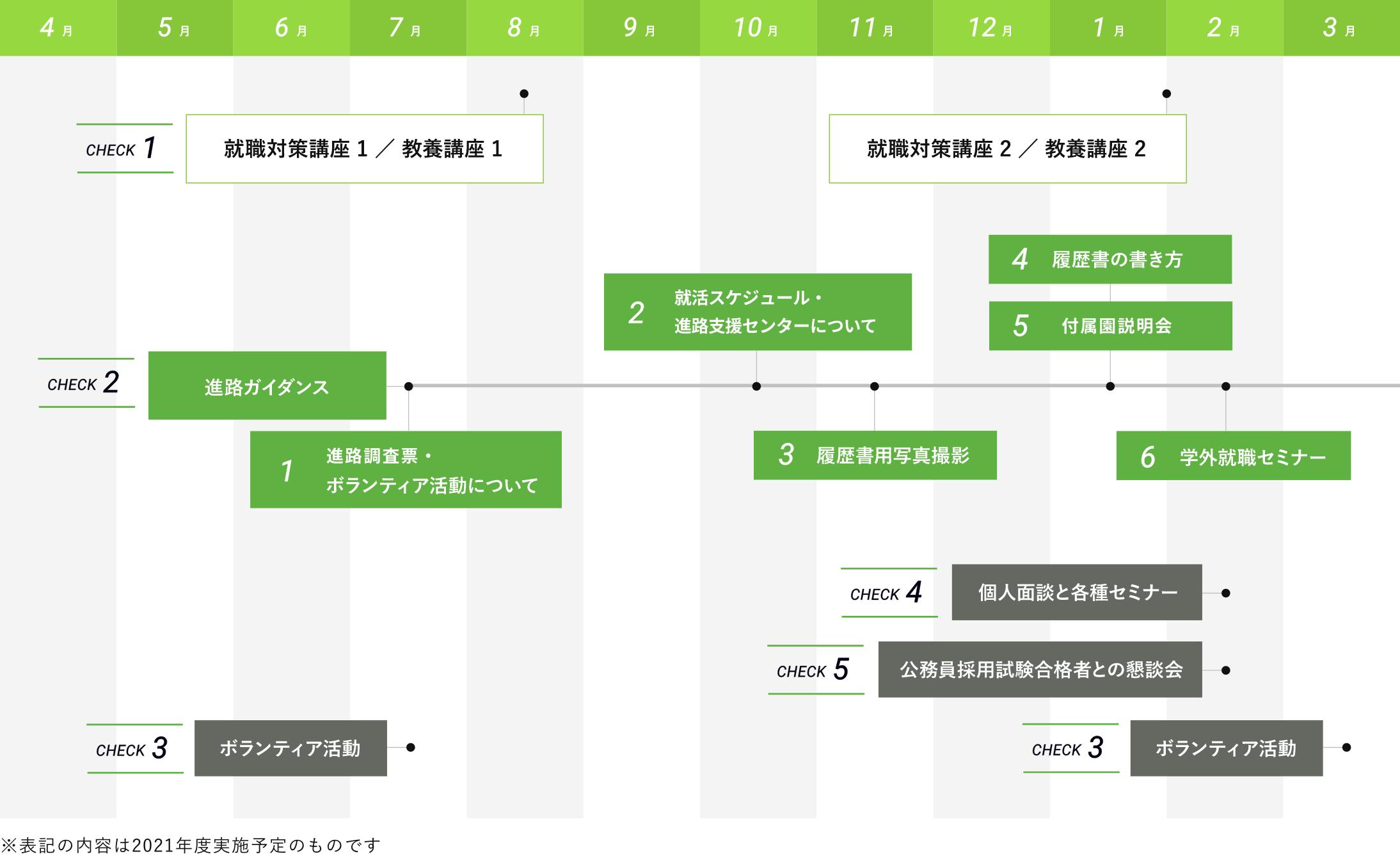 学生 ポータル 在 サイト 国際 大学 大阪